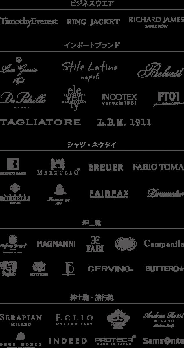 part1-brands